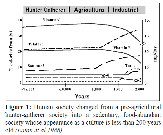 fisheriessciences-hunter-gatherer-society